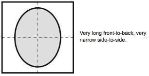 Arai Helmet Sizing - Long Oval