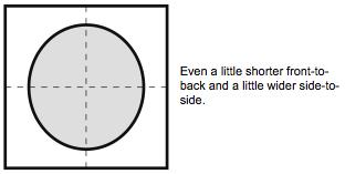 Arai Helmet Sizing - Round Oval