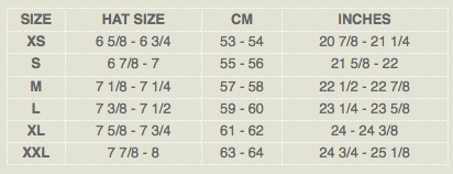 Shoei Helmet Sizing Chart